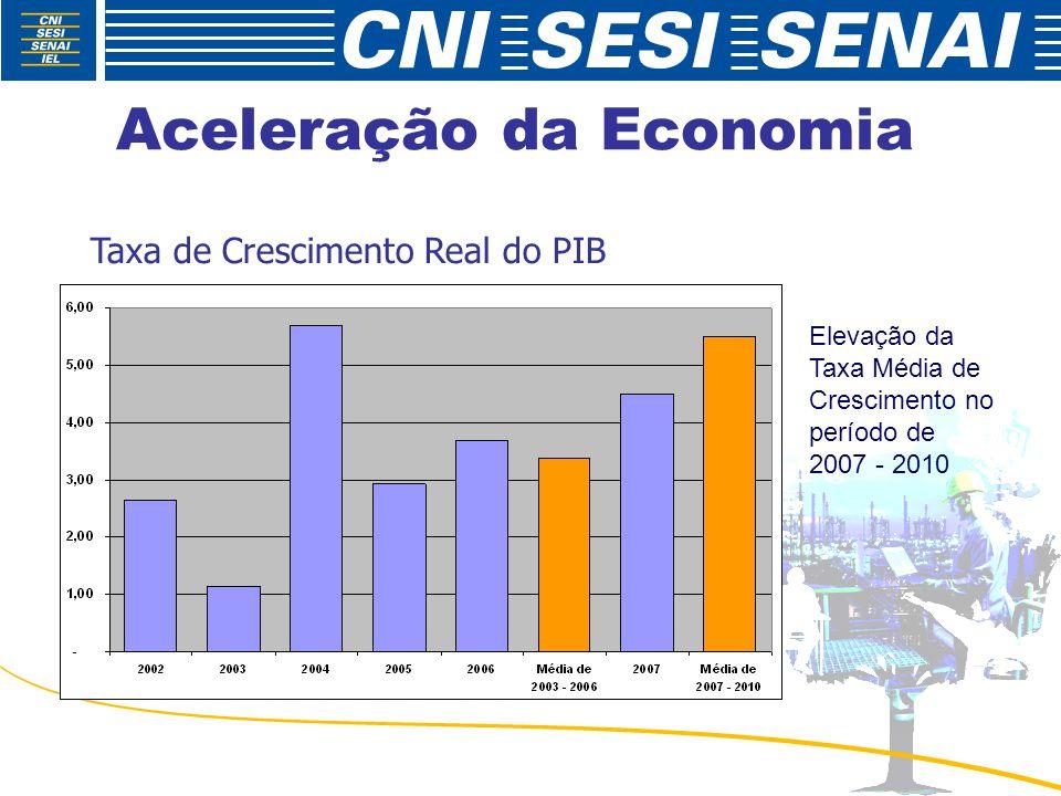 A Resposta Ampliação das Vagas Modernização da Infra-estrutura Modernização dos Conteúdos e Capacitação dos Docentes