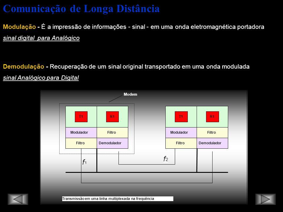 Comunicação de Longa Distância Tipos de Modulação Modulação por chaveamento de amplitude (ASK) Modulação por chaveamento da freqüência (FSK) Modulação por chaveamento de fase (PSK)