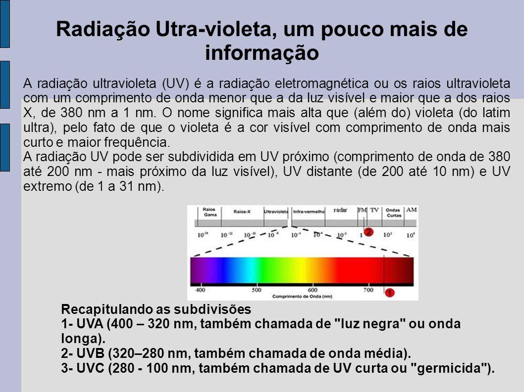 A maior parte da radiação UV emitida pelo sol é absorvida pela atmosfera terrestre.
