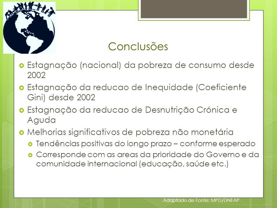 Resposta do PARP Crescimento Económico Inclusivo e Reduçao de Pobreza Aumento de Producao e Produtividade Agrária Promoçao de Emprego Desenvolvimento Humano e Social Macro-economia e Gestao de Finanças Públicas Governaçao Assuntos Transversais