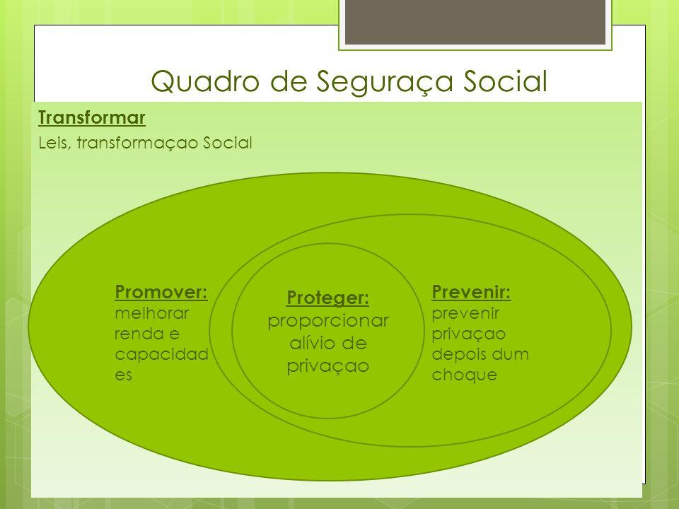 Impacto da Protecção Social ….