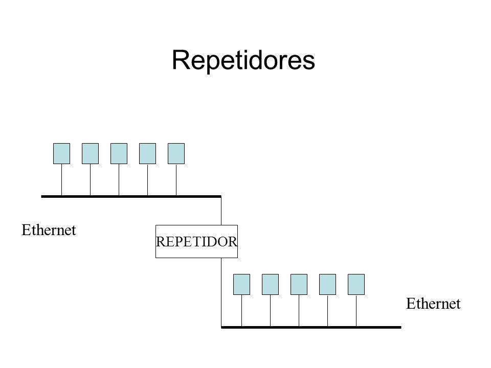 Desvantagens: –Apenas poderão interligar redes idênticas; –Desempenho comprometido: Todas as mensagens recebidas são repetidas, assim gera-se um tráfego extra quando os pacotes repetidos não se destinam às redes que interligam –Este problema pode ser solucionado pelas pontes (bridges) Repetidores