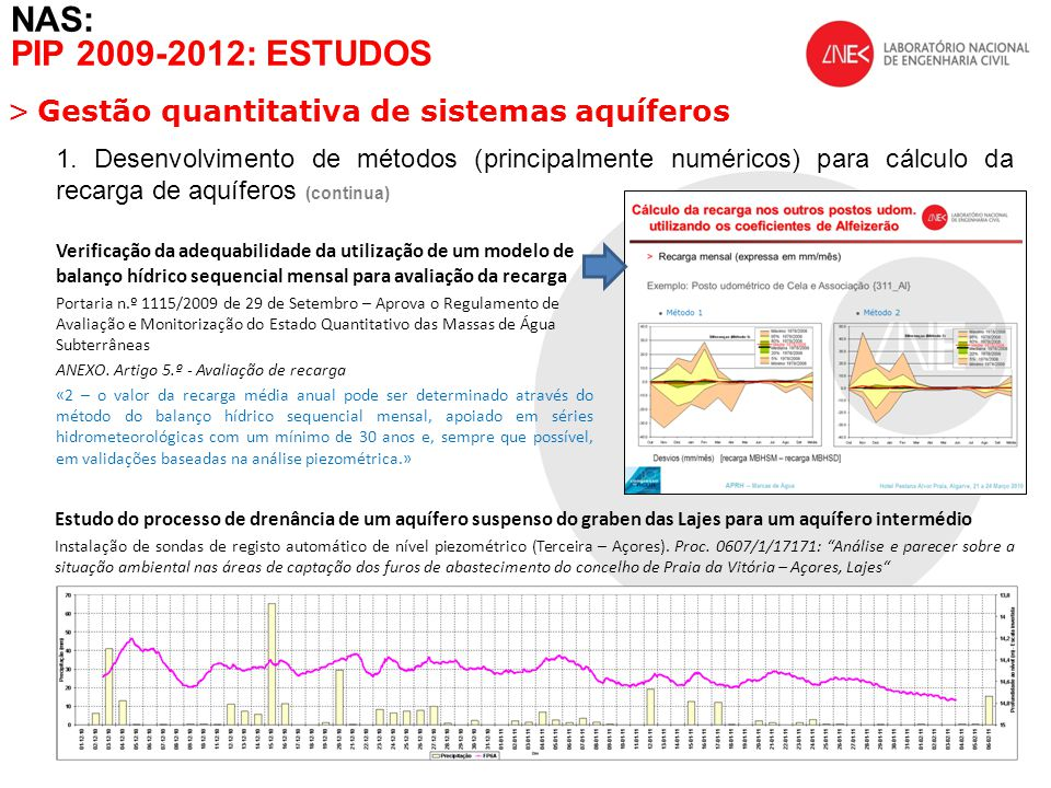 NAS: PIP 2009-2012: ESTUDOS >Gestão quantitativa de sistemas aquíferos recarga indireta alóctone Cálculo da recarga indireta (ou alóctone) de um sistema aquífero (Projeto ProWaterMan).