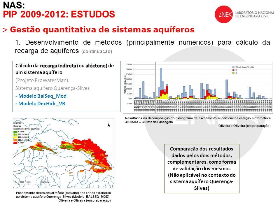 NAS: PIP 2009-2012: ESTUDOS >Gestão quantitativa de sistemas aquíferos Projeto ProWaterMan - Água, ecossistemas aquáticos e actividade humana -Seleção dos locais mais apropriados para o armazenamento de água -Caracterização detalhada do sistema hidrogeológico (estudos hidrogeológicos) -Realização de ensaios de traçador (determinar direção e velocidade de escoamento subterrâneo) -Realização de prospeção geofísica (com colaboração do DG/NGEA) -Seleção das origens de água a utilizar na recarga artificial 2a.