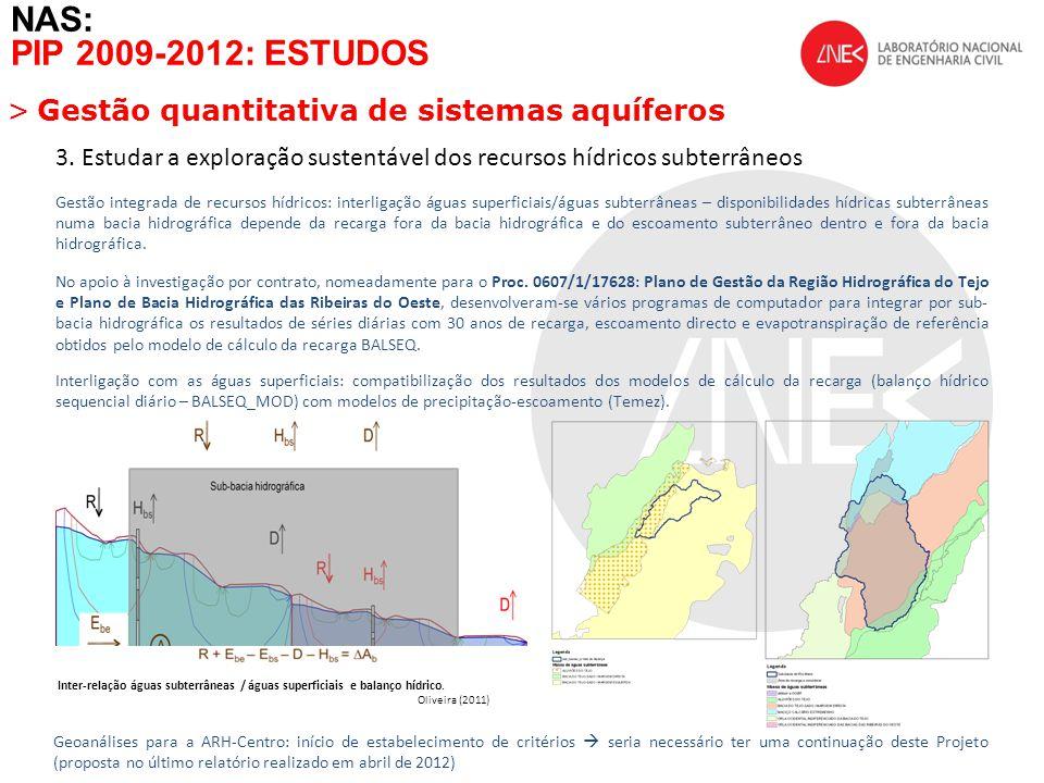 NAS: PIP 2009-2012: ESTUDOS >Gestão quantitativa de sistemas aquíferos Modelo de escoamento: Leirosa-Monte Real (para a ARH-Centro) 4.