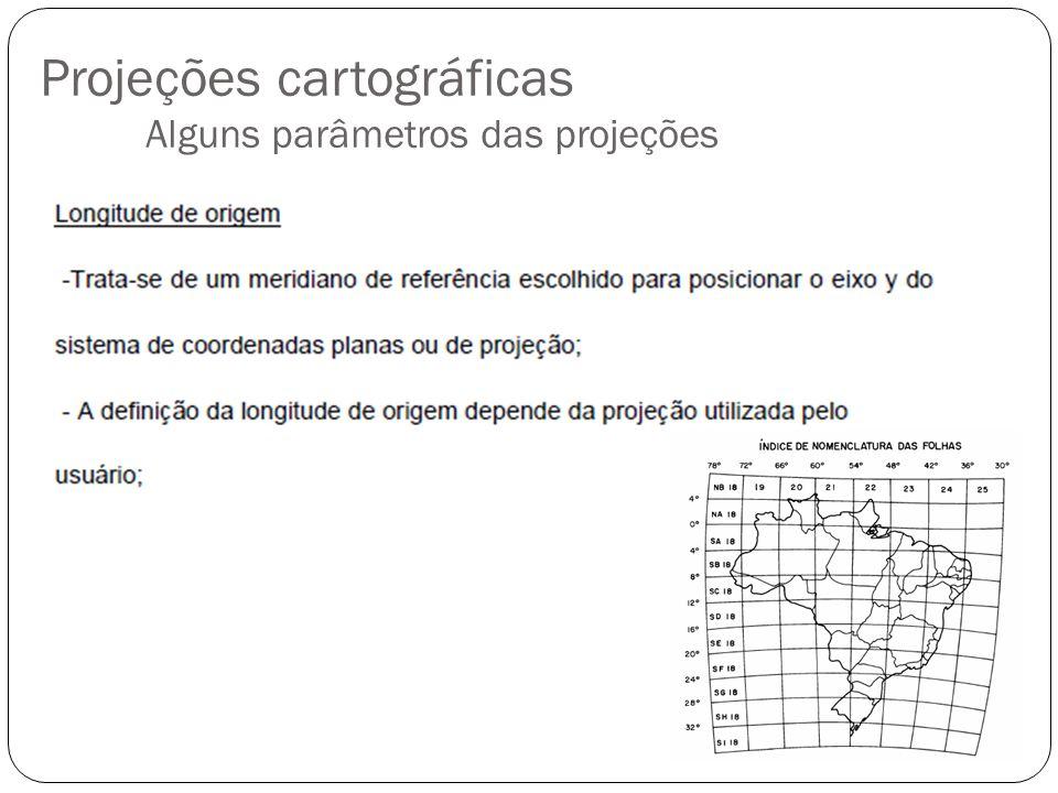Projeções cartográficas Alguns parâmetros das projeções