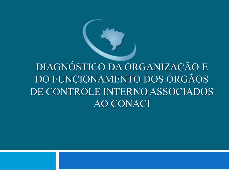 Membros do CONACI Ceará Ceará Minas Gerais Minas Gerais Rio de Janeiro Rio de Janeiro Grupo de Trabalho do CONACI