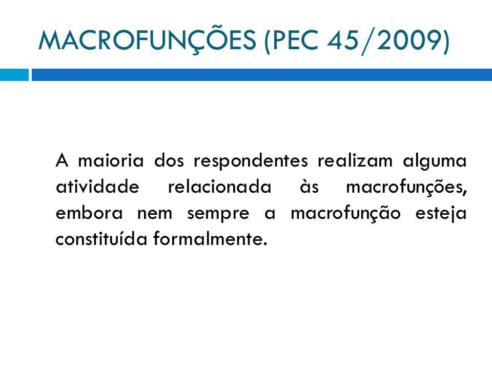 Recomendações para estudos futuros Atualização do estudo periodicamente de modo a permitir avaliação de novos membros do Conaci; Manutenção dos dados analíticos para permitir comparações históricas.
