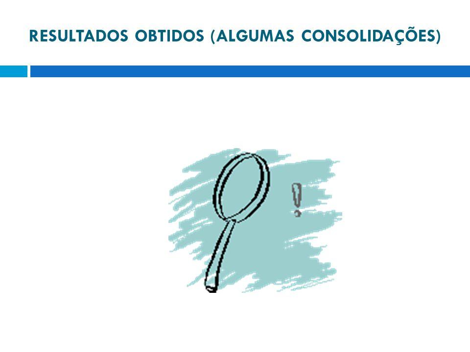ORGANIZAÇÃO E ESTRUTURA DOS ÓRGÃOS DE CONTROLE INTERNO NO BRASIL – PERÍODO DE CRIAÇÃO