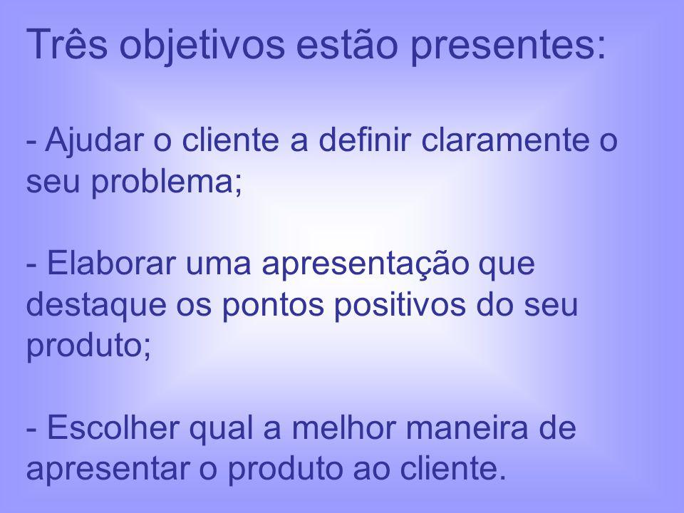 Estruturação - Solução de Problemas: quando o vendedor consegue identificar claramente o problema do cliente orienta a apresentação para os benefícios do produto que resolvem aquele problema.