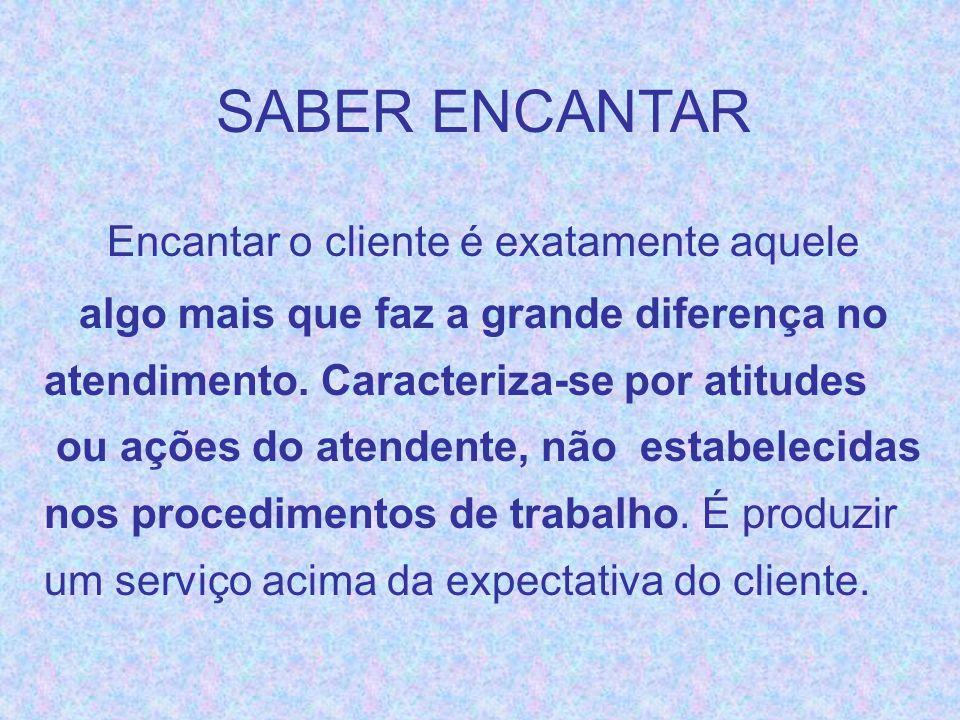 Cliente X Empresa Como melhorar os serviços.O que mudar e melhorar.