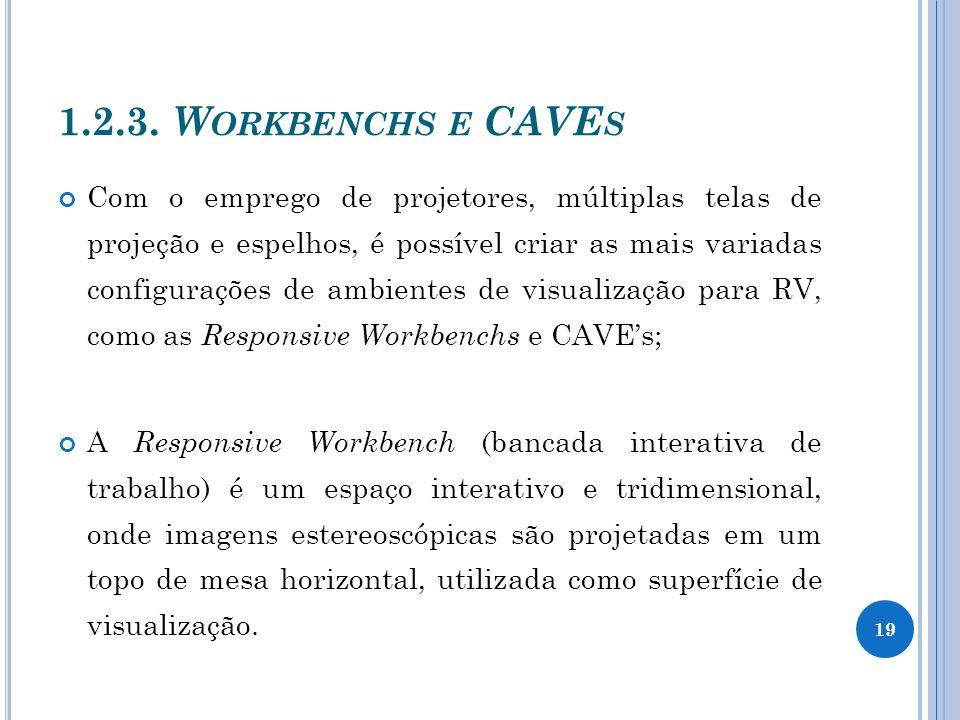 1.2.3. W ORKBENCHS E CAVE S 20
