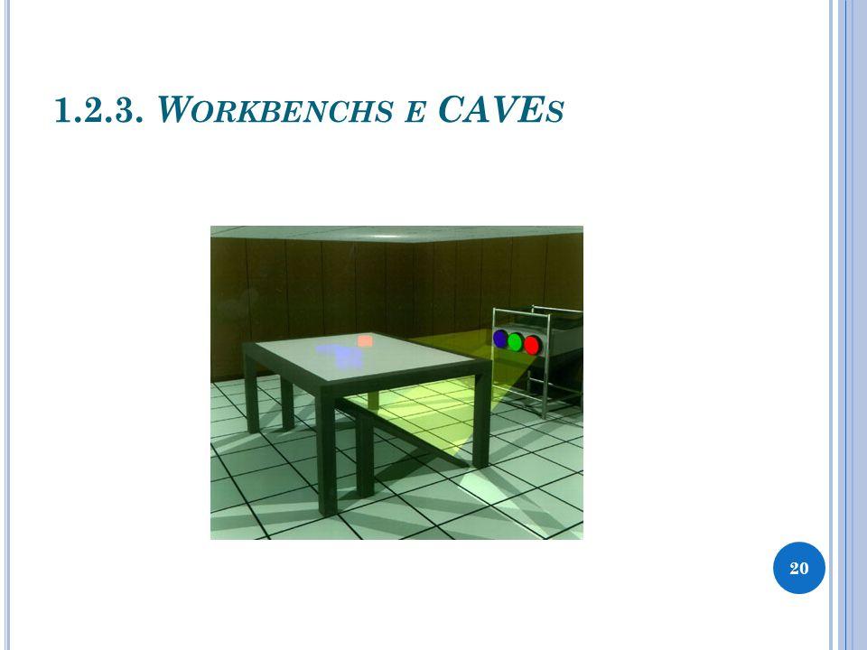 1.2.3. W ORKBENCHS E CAVE S 21