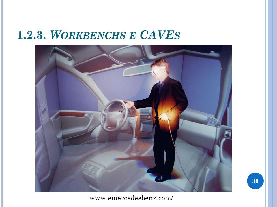 1.2.3. W ORKBENCHS E CAVE S 31