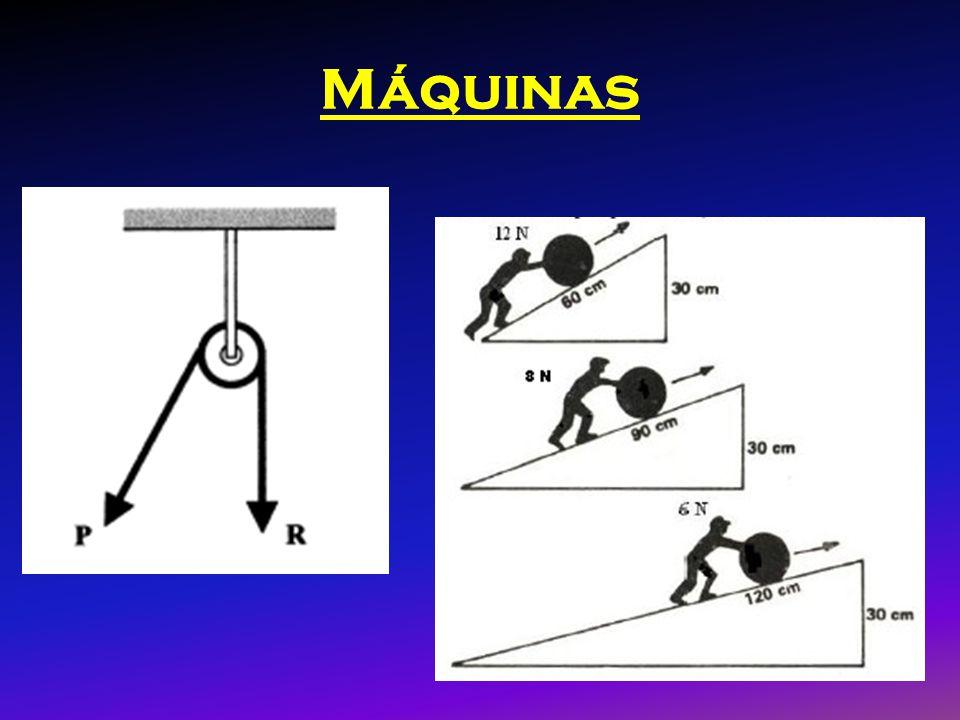 Exemplo 1: Um homem apóia uma rampa na caçamba de um caminhão para empurrar um tonel de 150Kg para cima da caçamba.