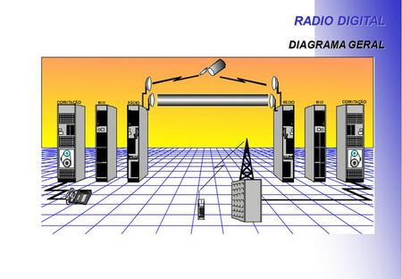 RADIO DIGITAL DIAGRAMA GERAL. RADIO DIGITAL ESTAÇÕES REPETIDORAS.