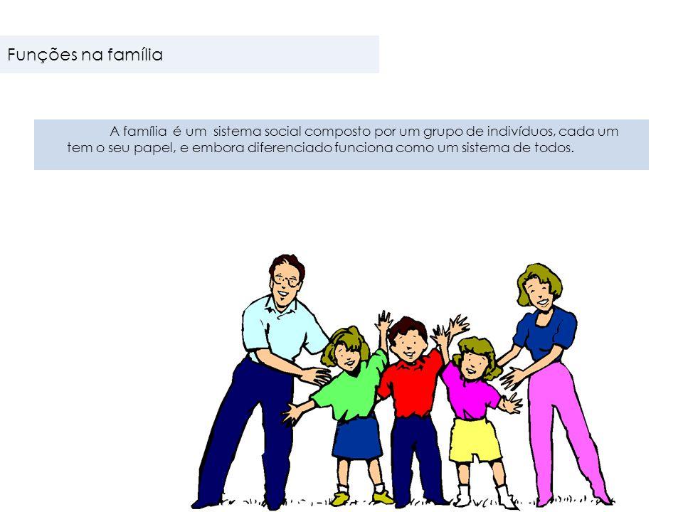 Funções sociais  A socialização (educacional)  A reprodução  A manutenção (económica).