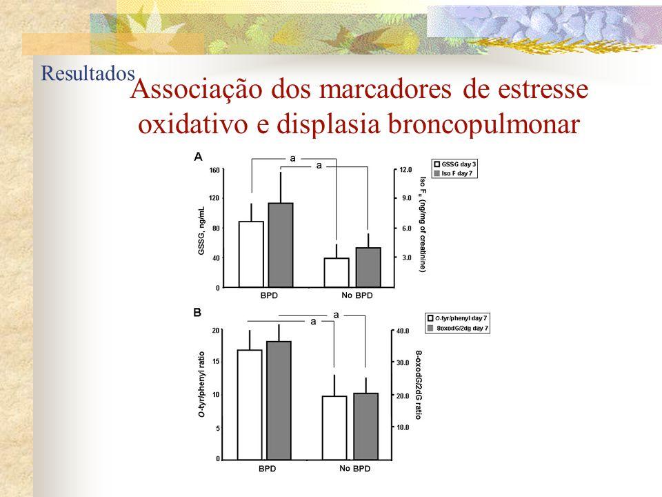 Associação dos marcadores de estresse oxidativo e displasia broncopulmonar Houve aumento dos marcadores de estresse oxidativo intracelular no grupo que recebeu FiO 2 de 90%.