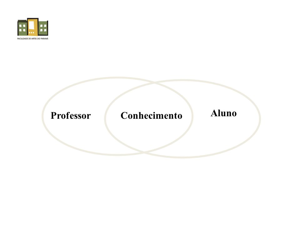 ProfessorConhecimento Aluno