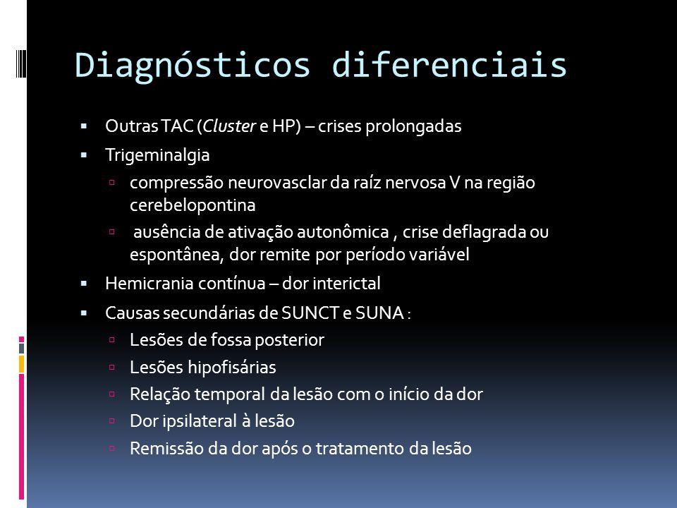 Sinusopatia Macroprolactinoma Infarto dorsolateral medular direito Shwanoma Meningioma