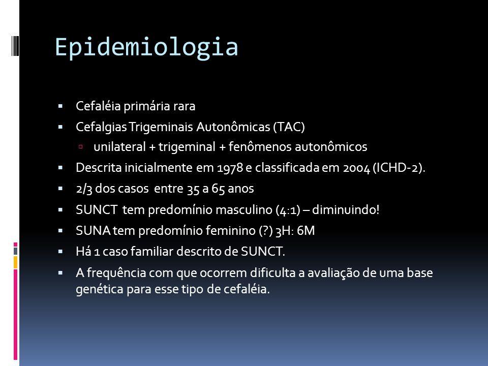 Clínica  Períodos breves de cefaléia unilateral, orbital, periorbital e temporal associada a fenômenos autonômicos (ingurgitação conjuntival, lacrimejamento, congestão nasal, rinorréia, edema palpebral e ptose).