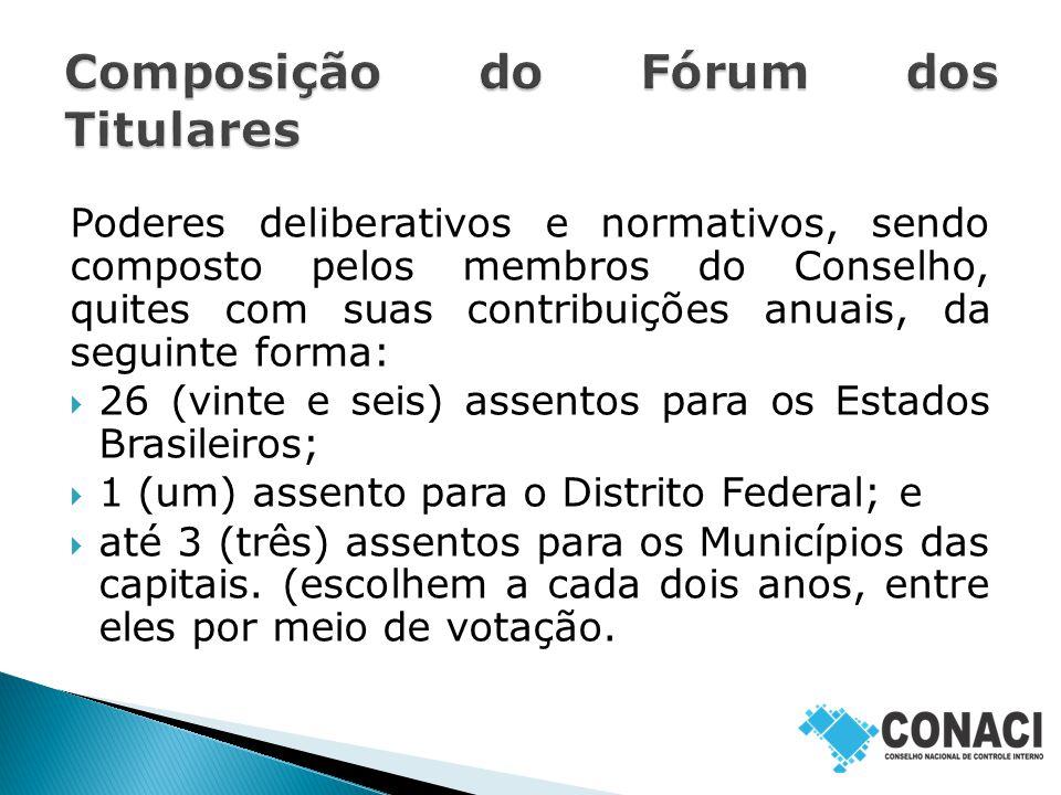 Obrigada! Sandra Pimenta conaci@conaci.org.br