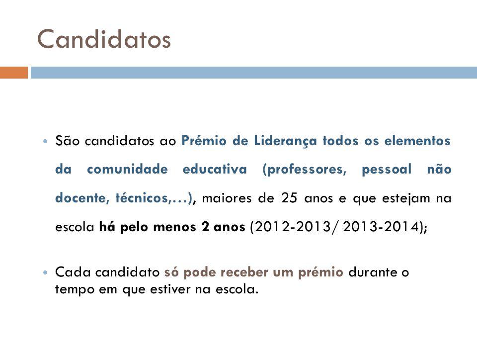 Votação O candidato é proposto por todos os elementos da comunidade educativa (alunos, professores, técnicos e pessoal não docente).