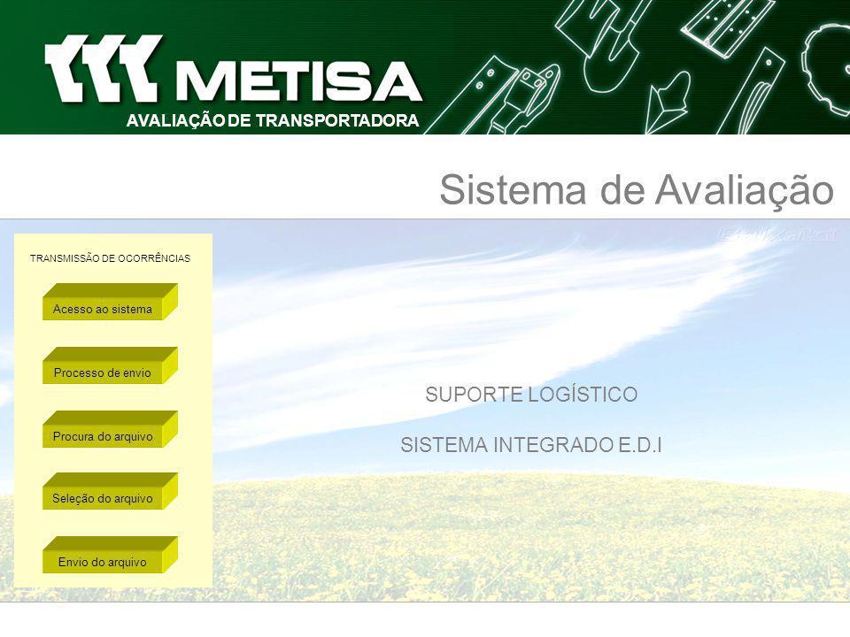 Acesso pela INTERNET através do site net.metisa.com.br Acesso ao sistema