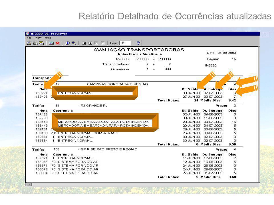 Relatório Desempenho O resultado da Avaliação é enviado ao Fornecedor a cada ano.