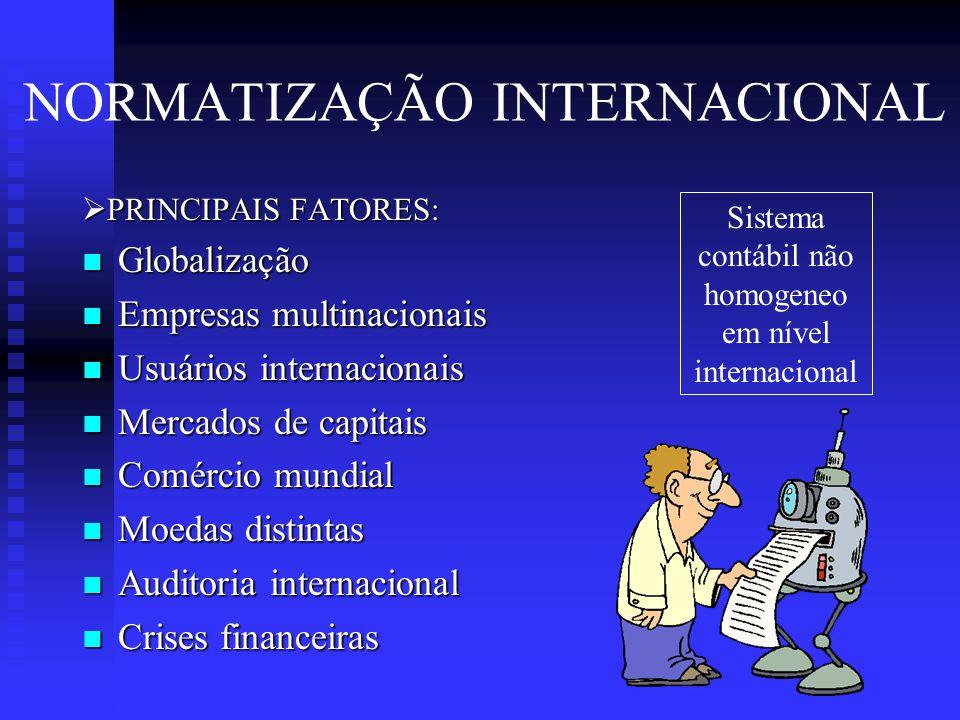 NORMATIZAÇÃO INTERNACIONAL  Problemas contábeis para empresas multinacionais:  Distintas Moedas  Preços de Transferência  Diferentes Legislações Fiscais  Consolidação de Balanços  Culturas Distintas  Inflação