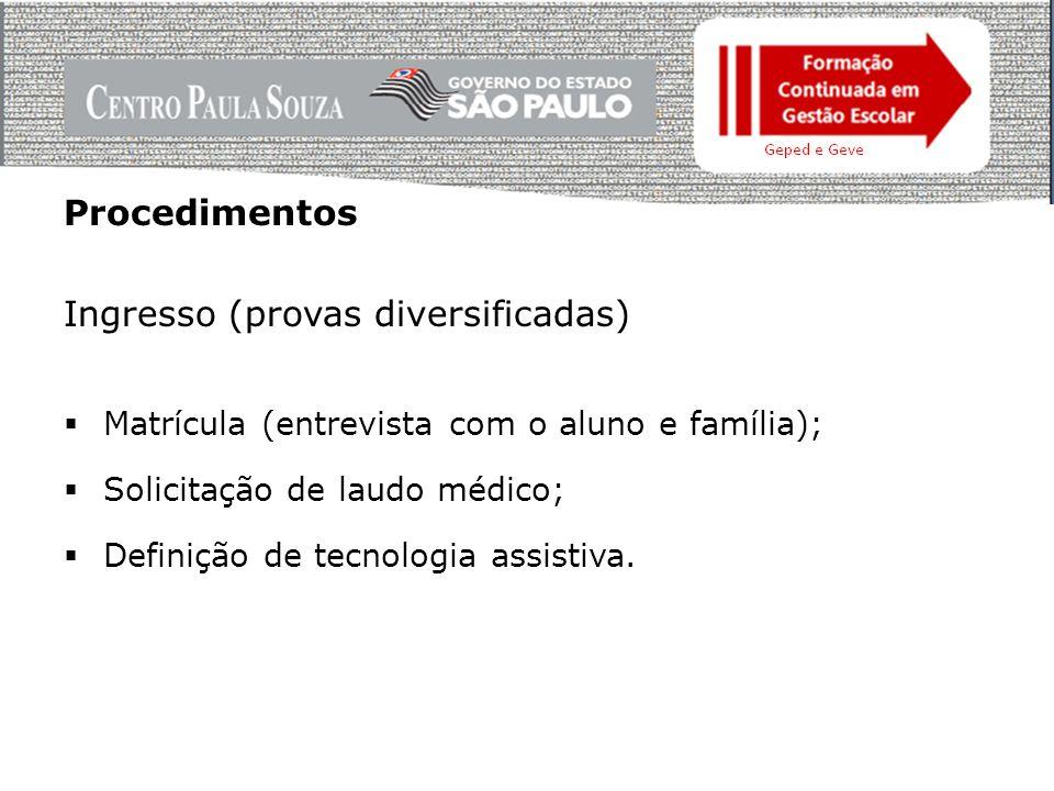 Procedimentos 1º Comunicar a Coordenadoria de Ensino Médio e Técnico - CETEC (profa.
