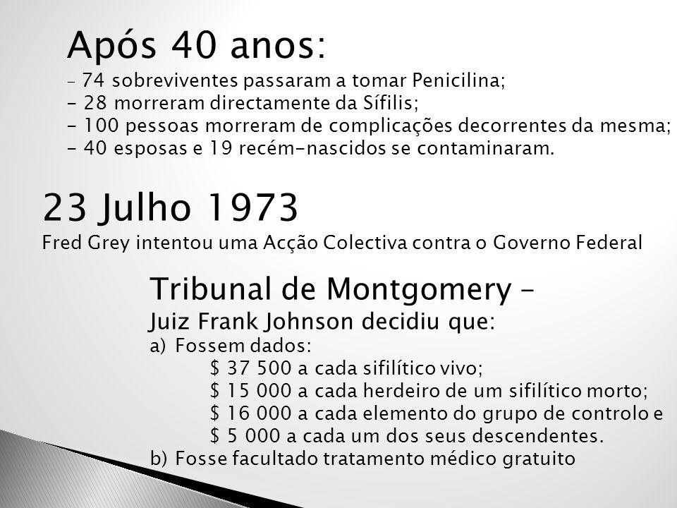 1988 ainda viviam: 21 dos sujeitos com Sífilis estudados; 41 esposas; 19 filhos também portadores da bactéria responsável pela Sífilis.