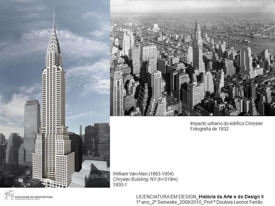 LICENCIATURA EM DESIGN_História da Arte e do Design II 1º ano_2º Semestre_2009/2010_Prof.ª Doutora Leonor Ferrão Montagem da estrutura metálica do Empire State Building (o Chrysler vê-se à direita) 1932