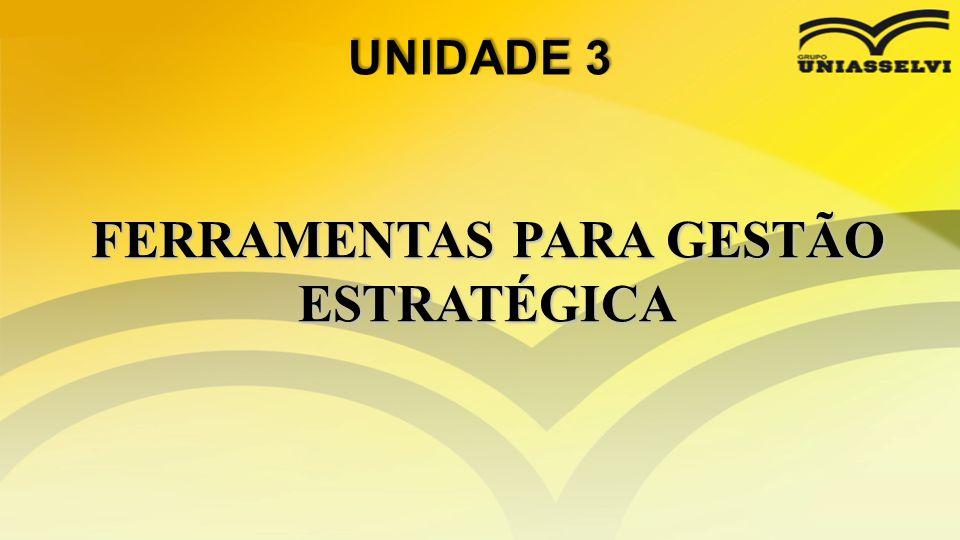OBJETIVOS DA UNIDADE 3 • Entender o processo de planejamento empresarial; • Realizar processo de tomada de decisão; • Utilizar a inovação como fator competitivo.
