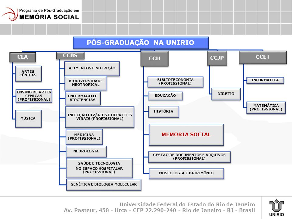 Universidade Federal do Estado do Rio de Janeiro Av.