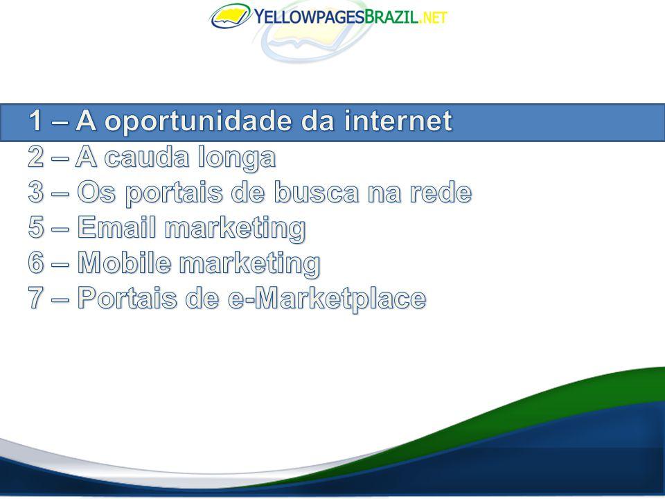 Por que a Internet como principal canal de e estratégia de Marketing e promoção?