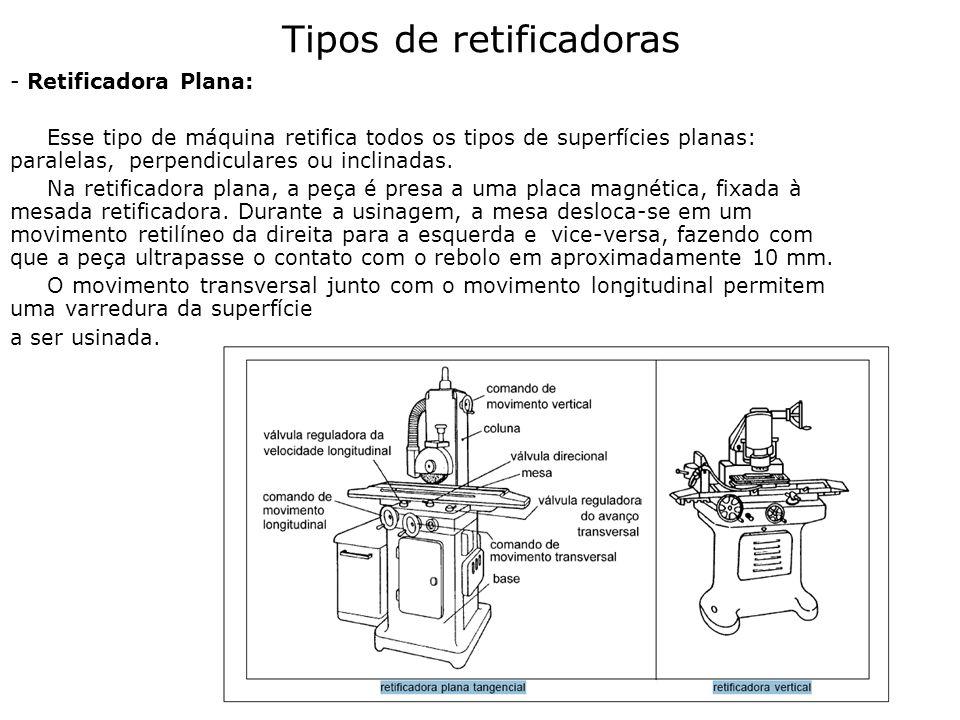 Exemplo de Retificadora Plana: (clique para abrir o vídeo) Tipos de retificadoras