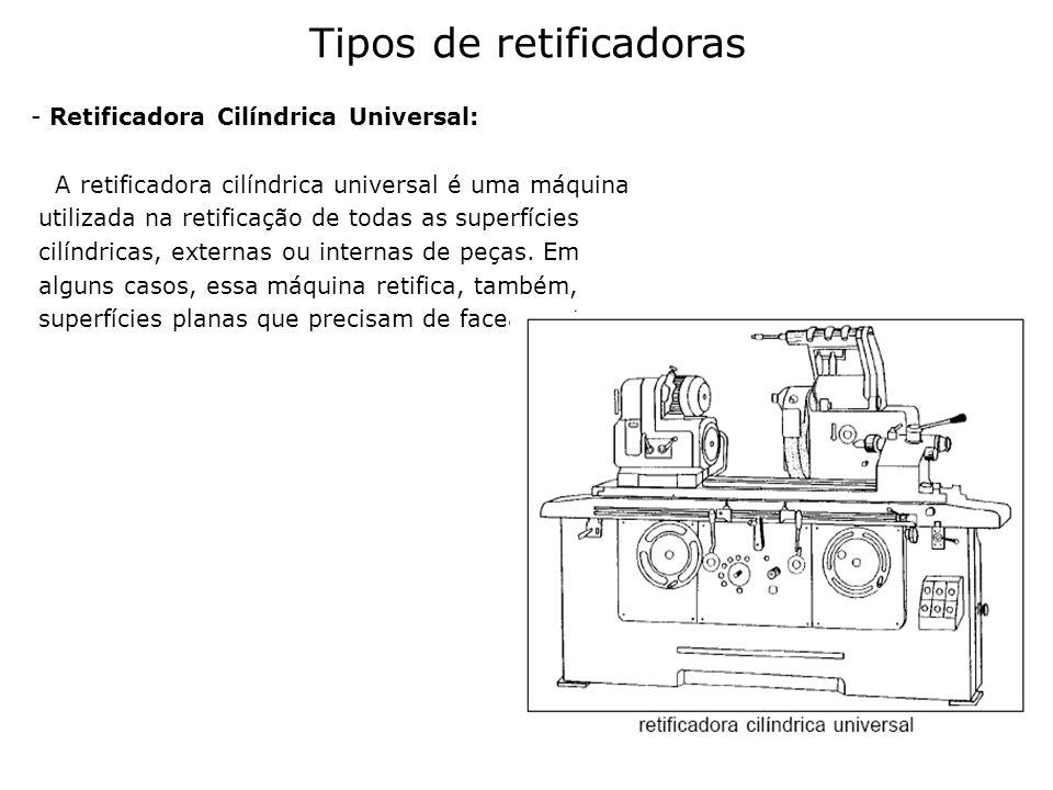 - Retificadora Centerless ou Sem Centro: Esse tipo de retificadora é muito usado na produção em série.