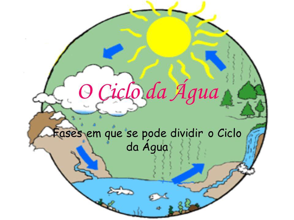 O Ciclo da Água Fases em que se pode dividir o Ciclo da Água