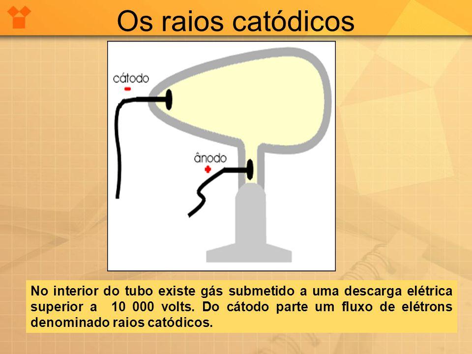 Os raios catódicos Os raios catódicos, quando incidem sobre um anteparo, produzem uma sombra na parede oposta do tubo, permitindo concluir que se propagam em linha reta.