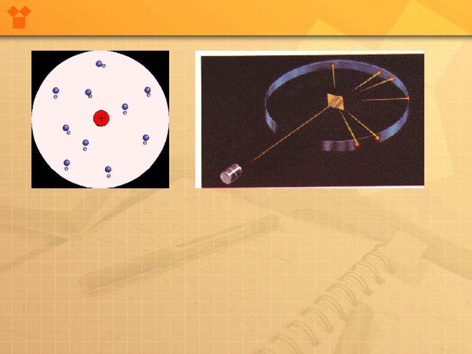 O experimento de Rutherford •Um dos experimentos conduzidos pela equipe de Rutherford revolucionou o modo como os físicos da época passaram a imaginar o átomo.