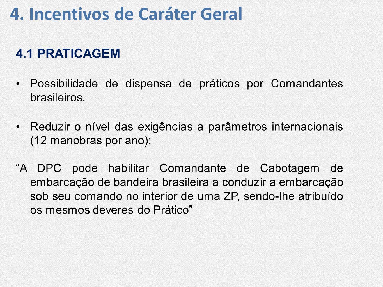 4.2 CONAPORTOS Tratamento simplificado para os procedimentos burocráticos na Cabotagem.