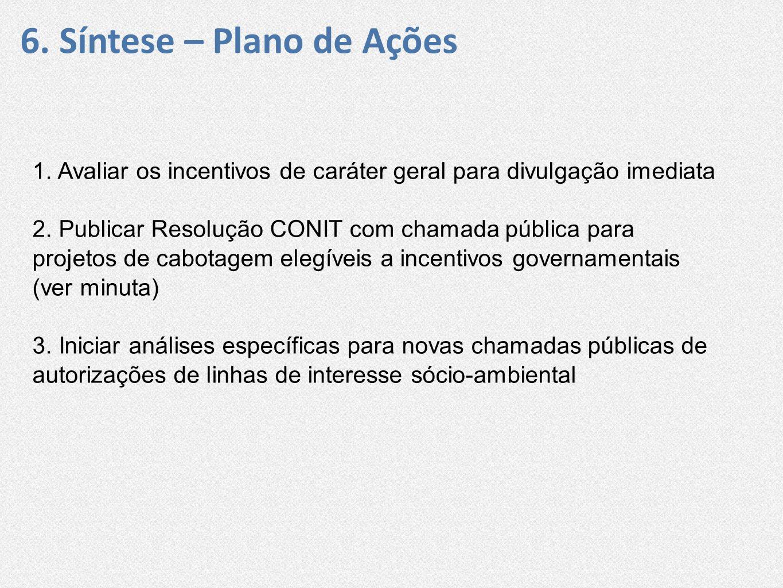 RESOLUÇÃO Nº XX, DE XX DE SETEMBRO DE 2012 Realiza Chamada Pública para seleção de projetos voltados ao incentivo da navegação de Cabotagem.