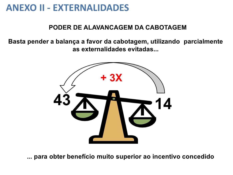 ANEXO II - EXTERNALIDADES