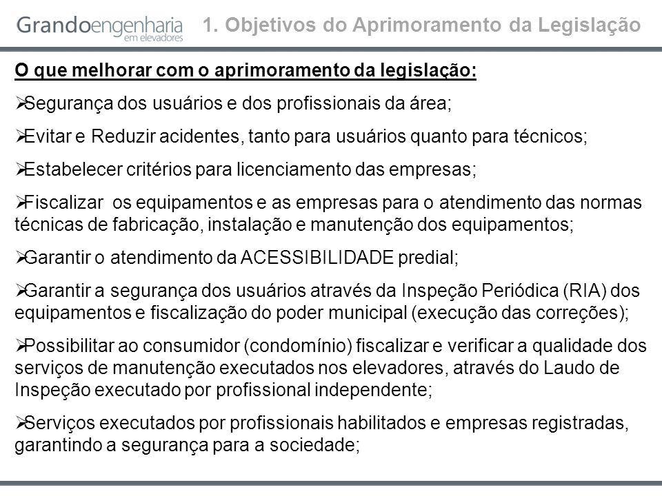 Exemplo: Elevador novo?? 1. Objetivos do Aprimoramento da Legislação