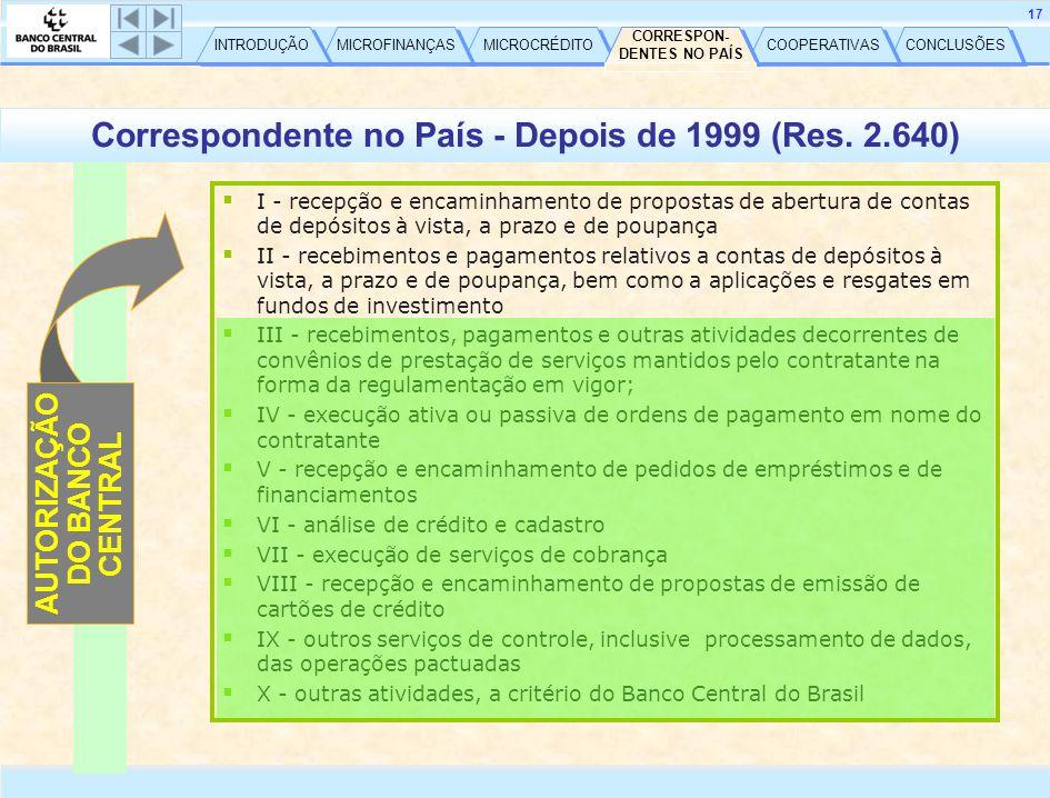 CONCLUSÕES COOPERATIVAS CORRESPON- DENTES NO PAÍS CORRESPON- DENTES NO PAÍS MICROCRÉDITO MICROFINANÇAS INTRODUÇÃO 18
