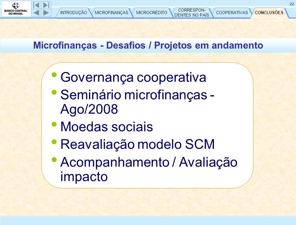 COOPERATIVAS CORRESPON- DENTES NO PAÍS CORRESPON- DENTES NO PAÍS MICROCRÉDITO MICROFINANÇAS INTRODUÇÃO 23 Microfinanças – Panacéia.
