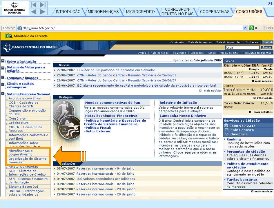 COOPERATIVAS CORRESPON- DENTES NO PAÍS CORRESPON- DENTES NO PAÍS MICROCRÉDITO MICROFINANÇAS INTRODUÇÃO 25 Deorf – Departamento de Organização do Sistema Financeiro Luiz Edson Feltrim Tel.: (61) 3414-1350 / 1645 – Fax: (61) 3414 3777 e-mail: deorf.gabin@bcb.gov.br