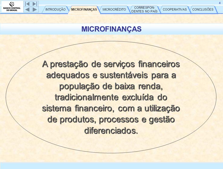 CONCLUSÕES COOPERATIVAS CORRESPON- DENTES NO PAÍS CORRESPON- DENTES NO PAÍS MICROCRÉDITO MICROFINANÇAS INTRODUÇÃO 5 Microfinanças Ações educativas •Educação financeira •Alfabetização •Capacitação •Associativismo •Apoio e divulgação www.bcb.gov.br www.bcb.gov.br Centrais de atendimento, calculadora do cidadão, taxas de operações de crédito, estatísticas de consórcio, conversão de moedas, evolução do SFN e muito mais...