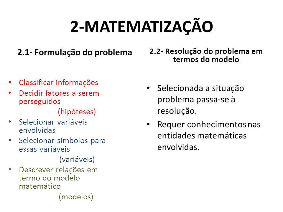 3- Modelo matemático • Interpretação da solução • Validação do modelo Se o modelo não atender às necessidades que o geraram, o modelo deve ser retomado na segunda etapa, mudando ou reajustando as hipóteses, variáveis.